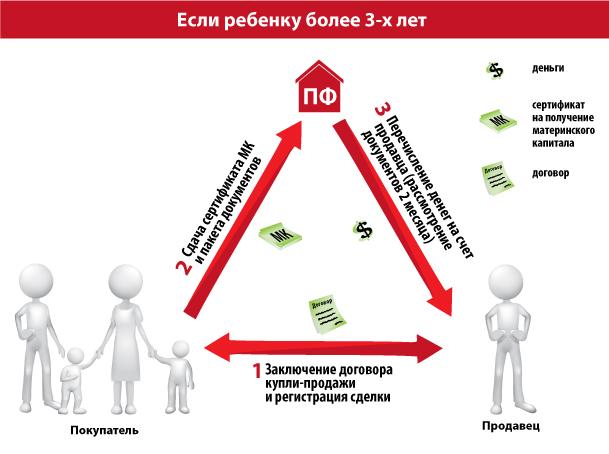 Об утверждении Положения о Министерстве труда и социальной